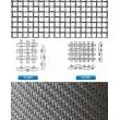 工业用金属丝编织方孔筛网